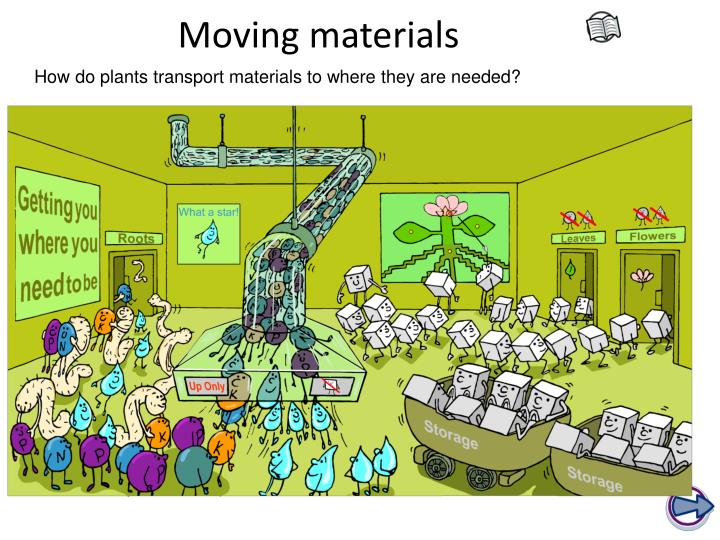 Moving materials