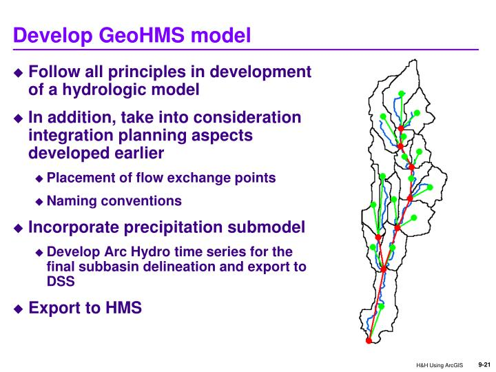 Develop GeoHMS model