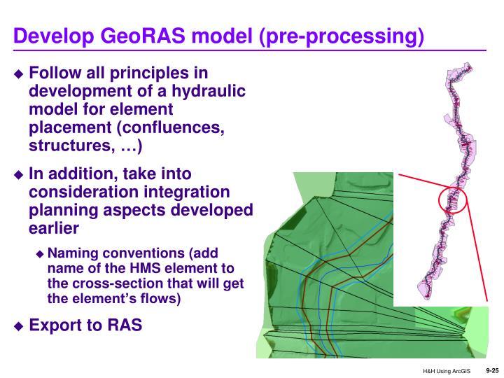 Develop GeoRAS model (pre-processing)
