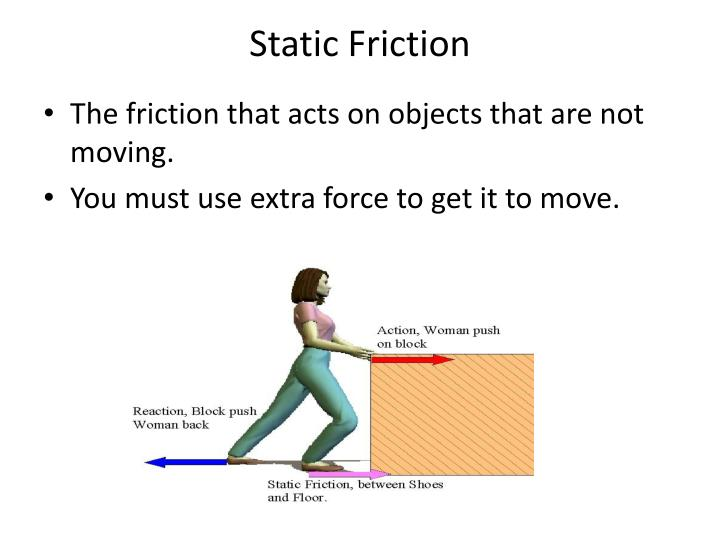 http://image1.slideserve.com/2575293/static-friction-n.jpg Static