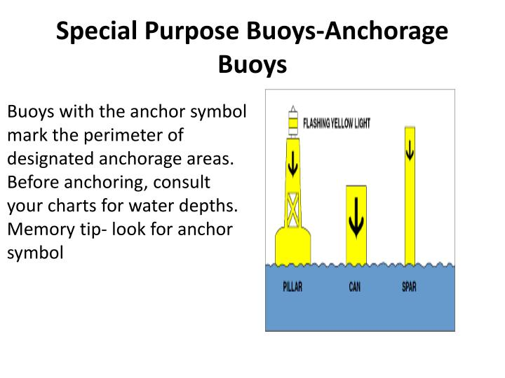 Special Purpose Buoys-Anchorage Buoys