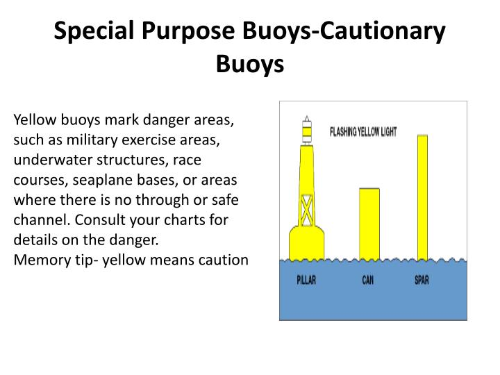 Special Purpose Buoys-Cautionary Buoys