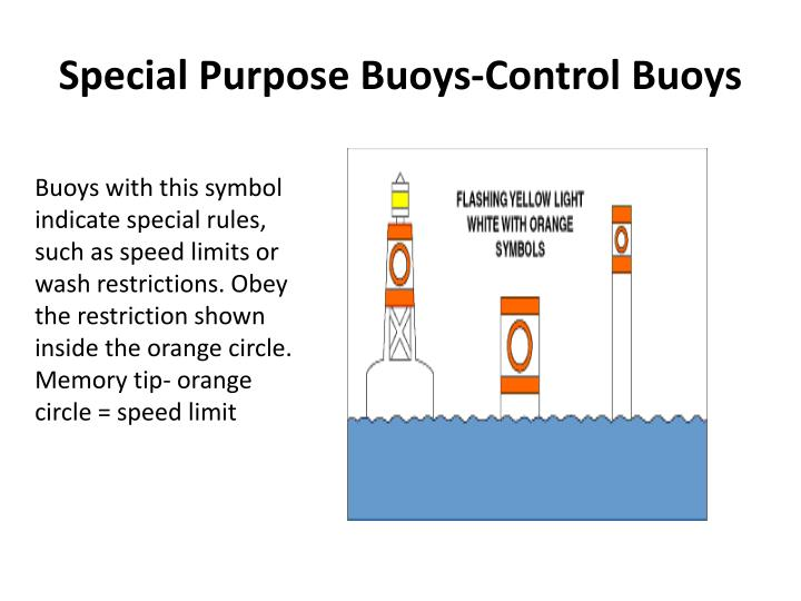 Special Purpose Buoys-Control Buoys