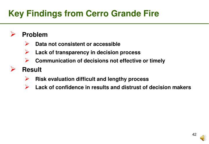 Key Findings from Cerro Grande Fire