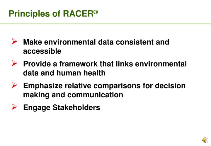 Principles of RACER