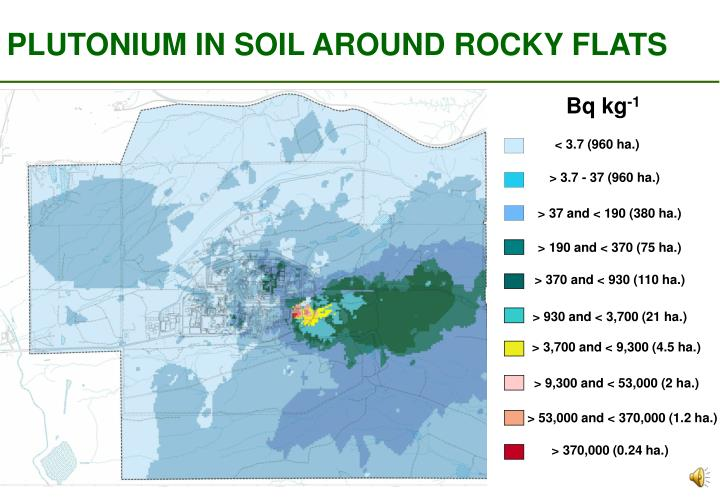 PLUTONIUM IN SOIL AROUND ROCKY FLATS