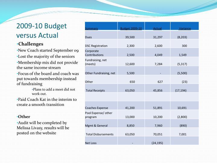 2009-10 Budget versus Actual