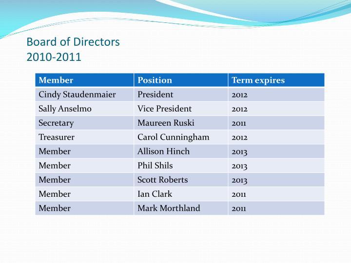 Board of Directors 2010-2011