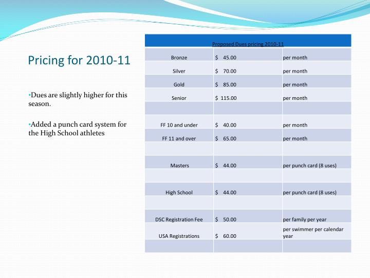 Pricing for 2010-11