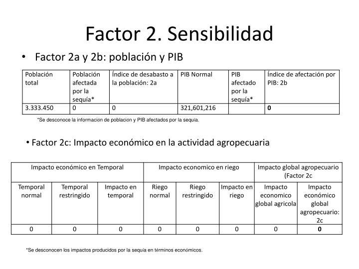 Factor 2. Sensibilidad