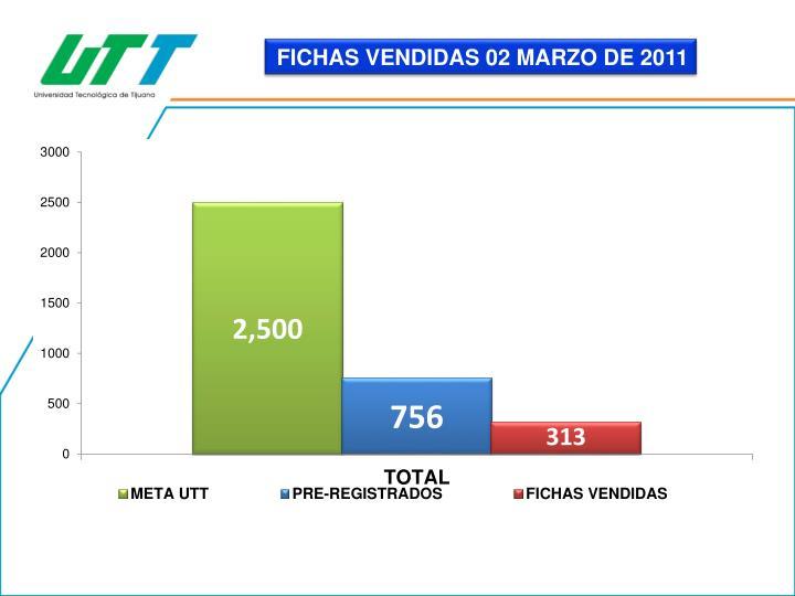 FICHAS VENDIDAS 02 MARZO DE 2011