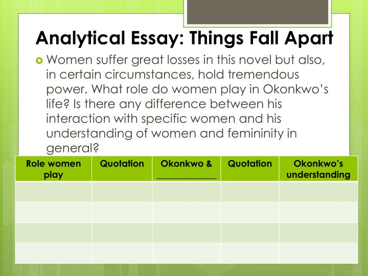 things fall apart gender roles essay Gender roles in things fall apart the village has certain expectations regarding gender roles essay on the role of women in chinua achebe's things fall apart.