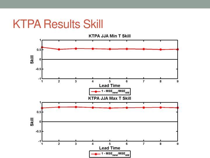 KTPA Results Skill