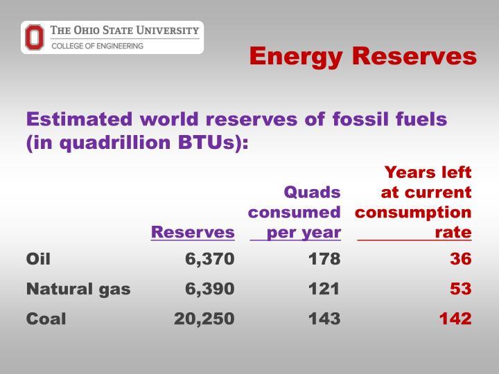 Energy Reserves