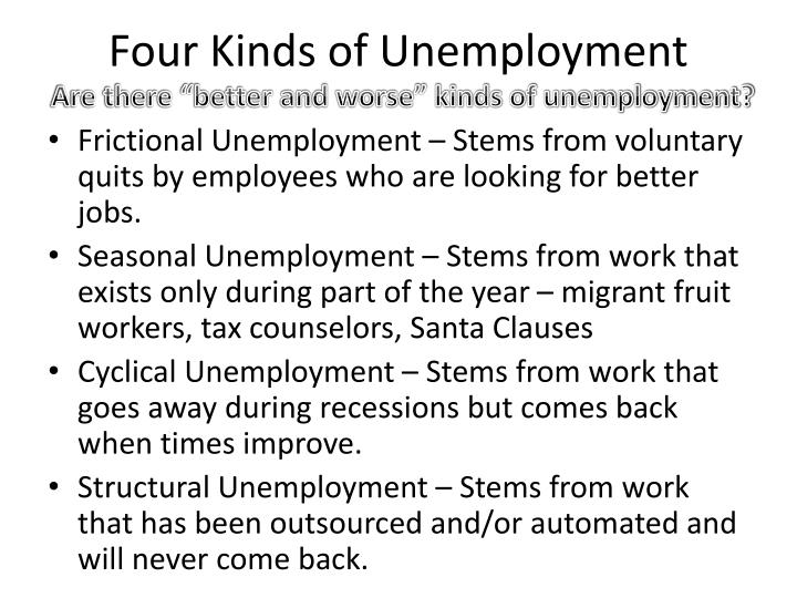 Four Kinds of Unemployment