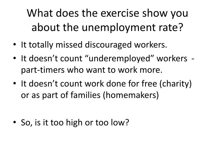 What does the exercise show you about the unemployment rate?