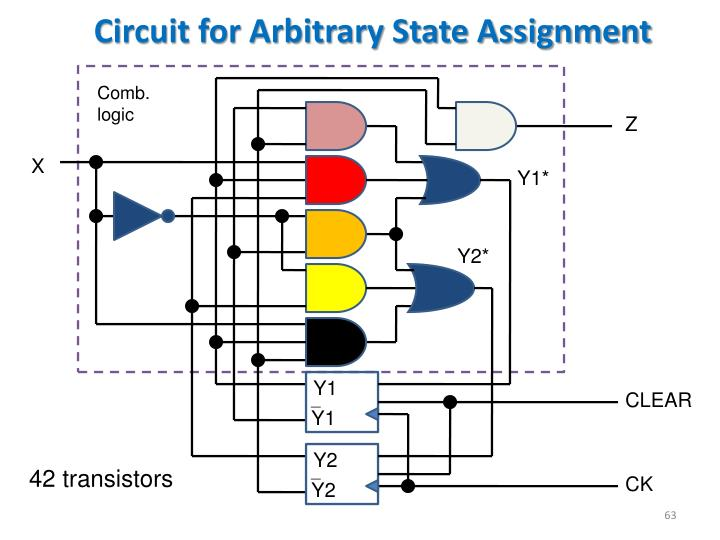 Circuit for Arbitrary State Assignment