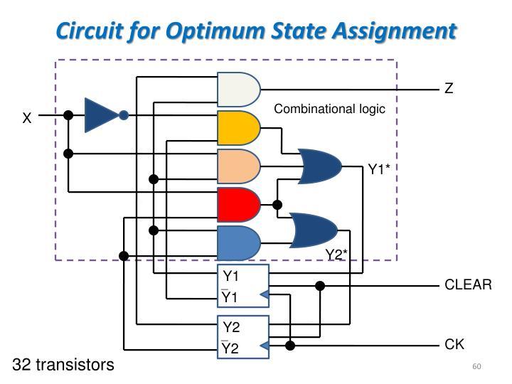 Circuit for Optimum State Assignment