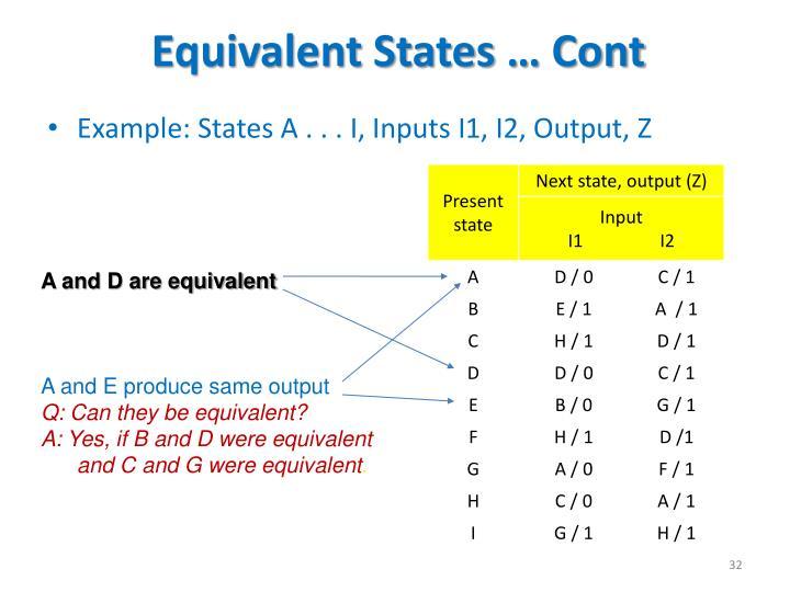 Equivalent States …
