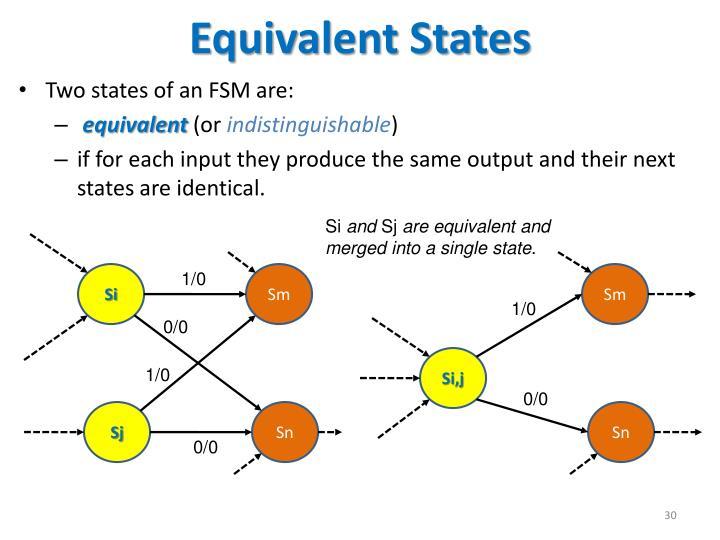 Equivalent States