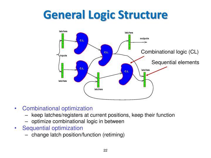 General Logic Structure