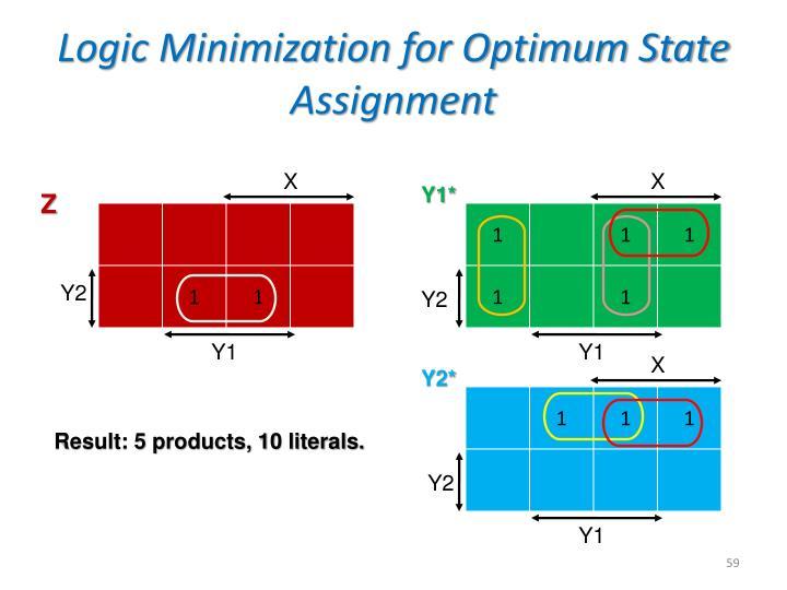 Logic Minimization for Optimum State Assignment