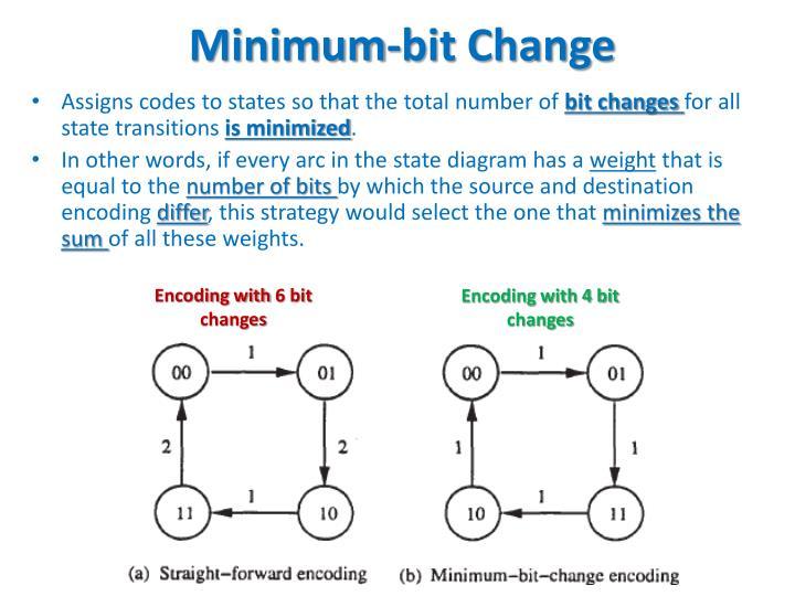 Minimum-bit Change