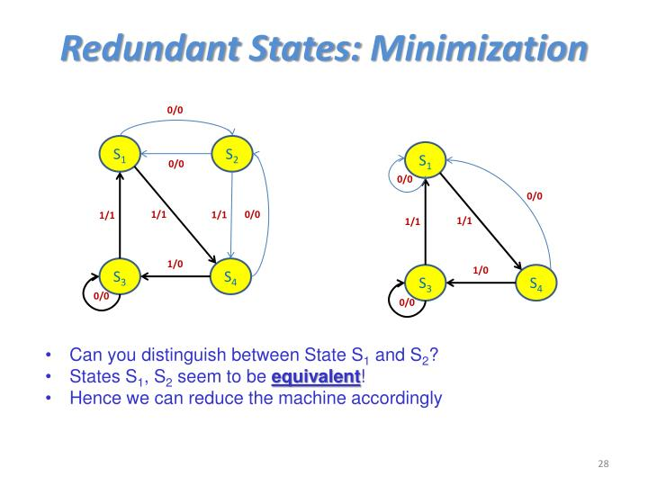 Redundant States: