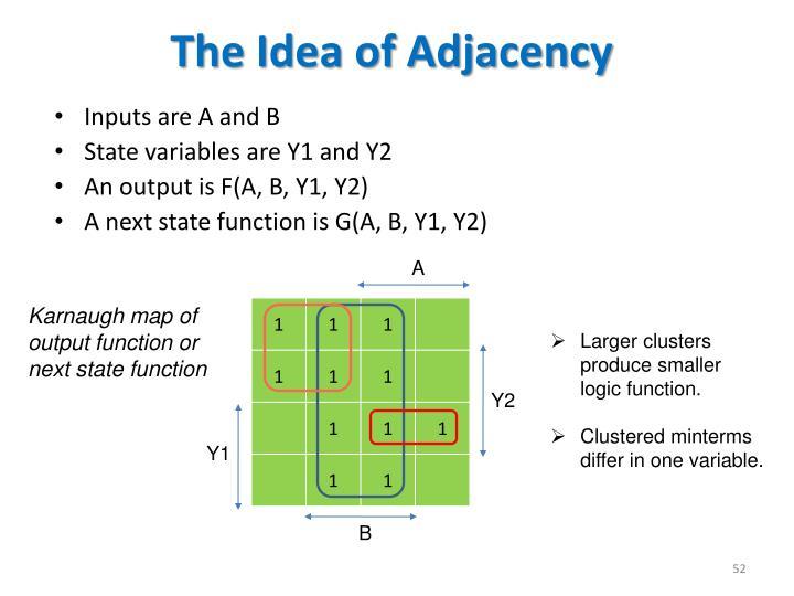 The Idea of Adjacency