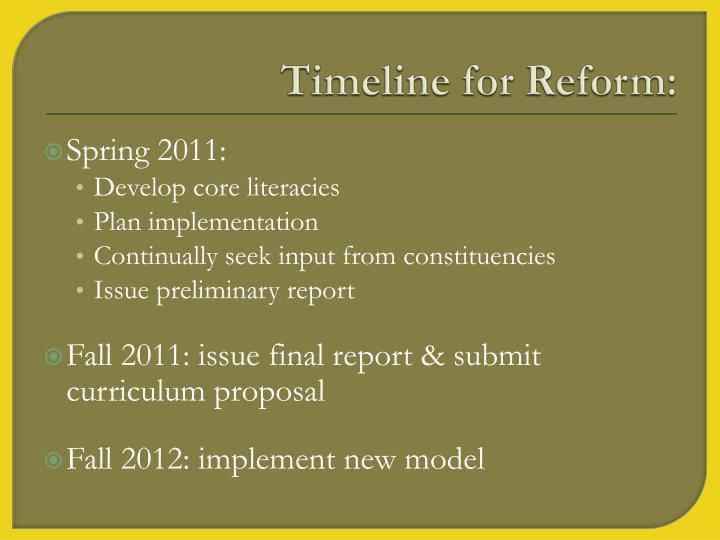 Timeline for Reform: