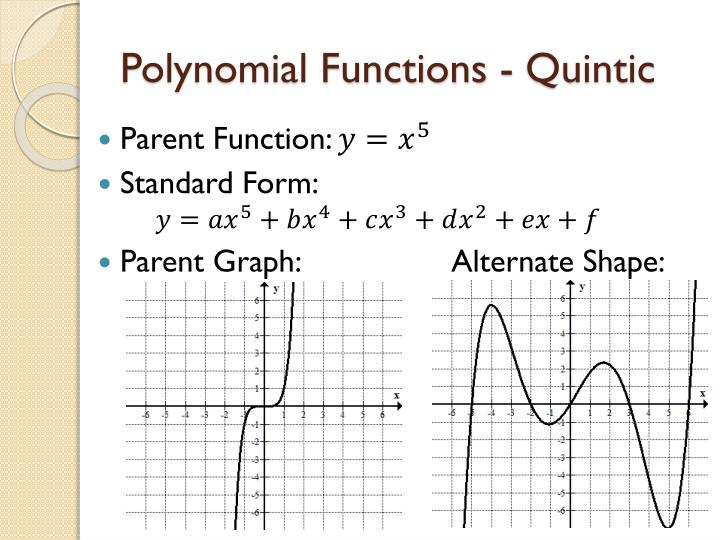 Graphing polynomial functions basic shape : T score table ...