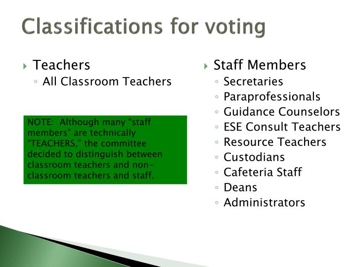 Classifications for voting