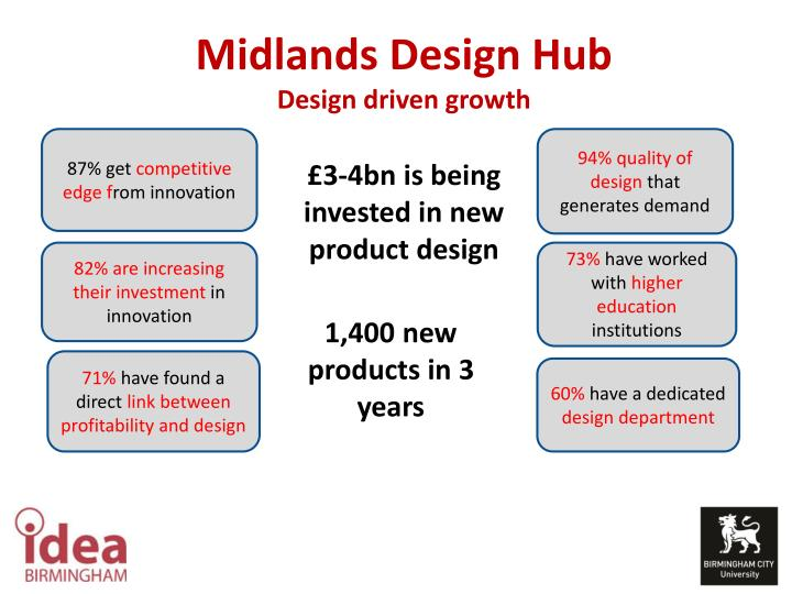 Midlands Design Hub