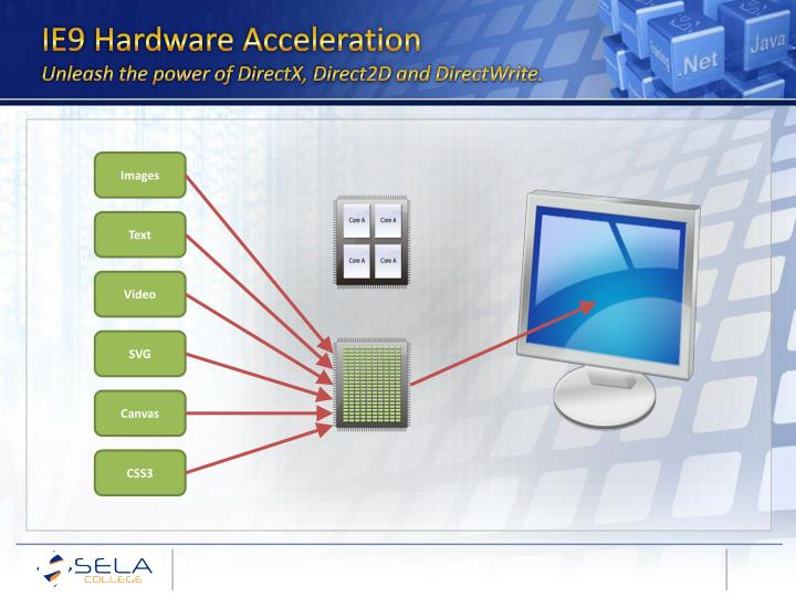 IE9 Hardware Acceleration