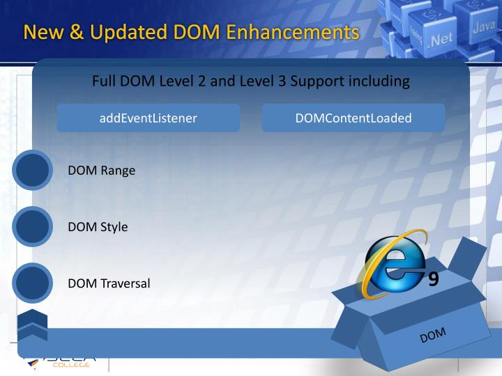 New & Updated DOM Enhancements
