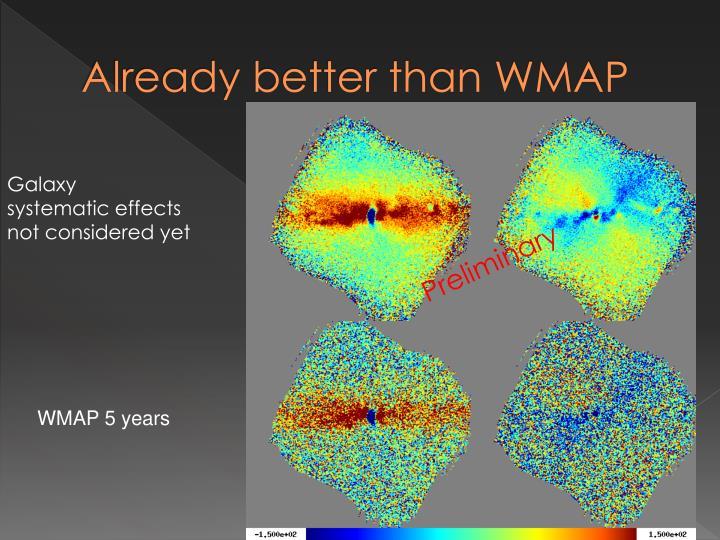 Already better than WMAP