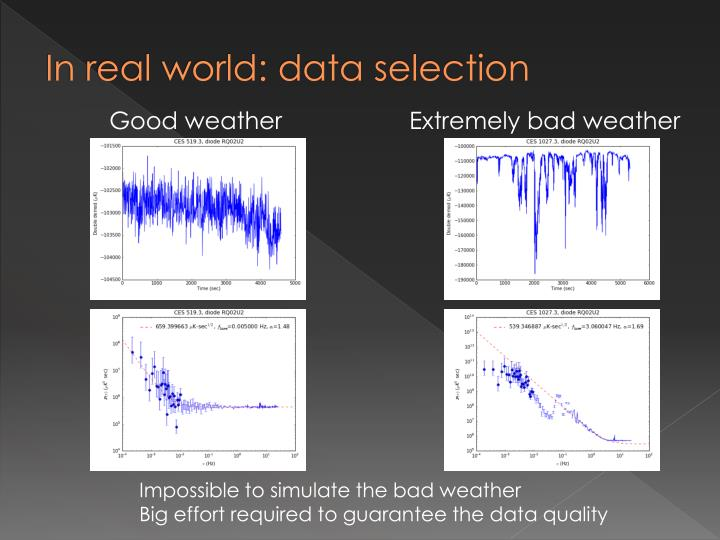 In real world: data selection