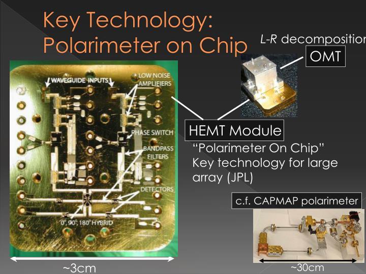 Key Technology: