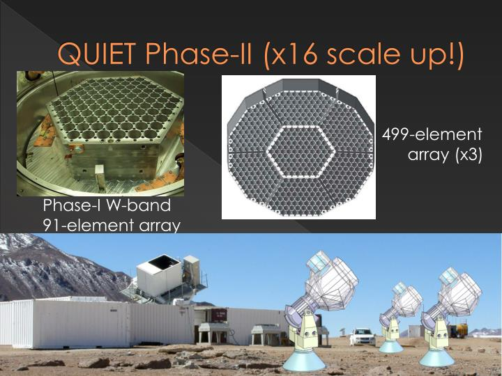 QUIET Phase-II (x16 scale up!)