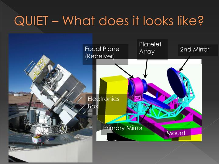 QUIET – What does it looks like?