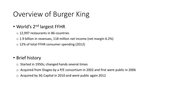 Overview of Burger King