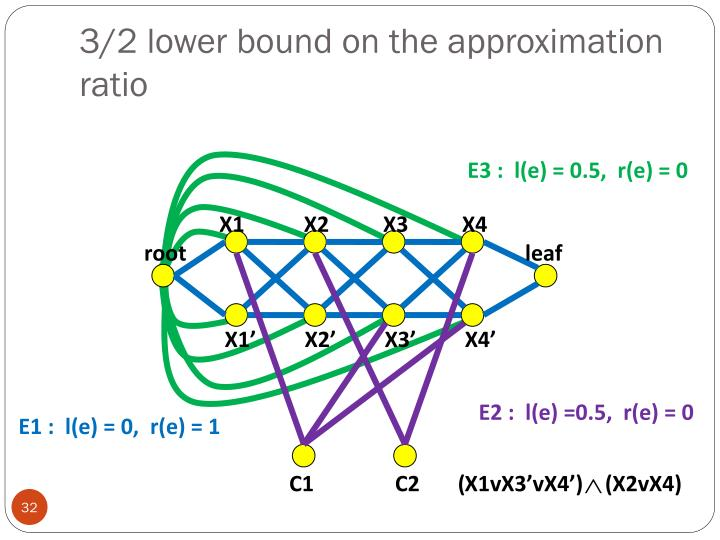 3/2 lower bound on the approximation ratio