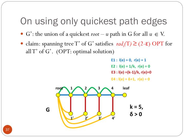On using only quickest path edges