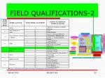 field qualifications 2