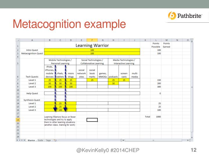 Metacognition example