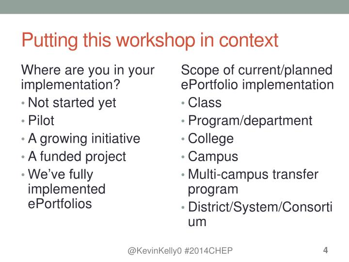 Putting this workshop in context