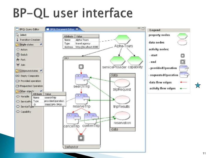 BP-QL user interface