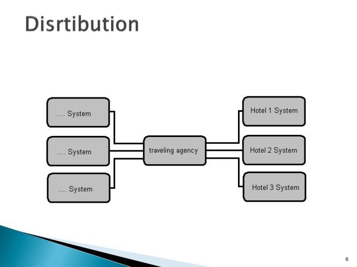 Disrtibution