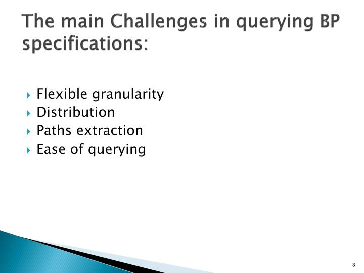 The main challenges in querying bp specifications