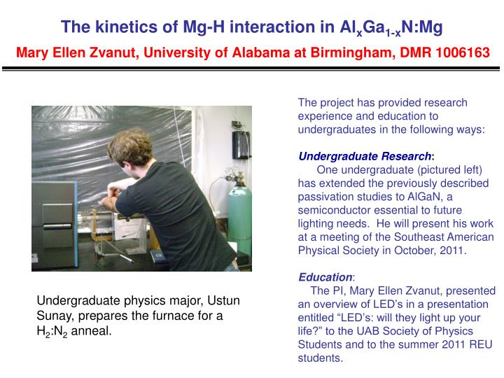 The kinetics of Mg-H interaction in Al
